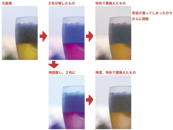 2色分解_比較