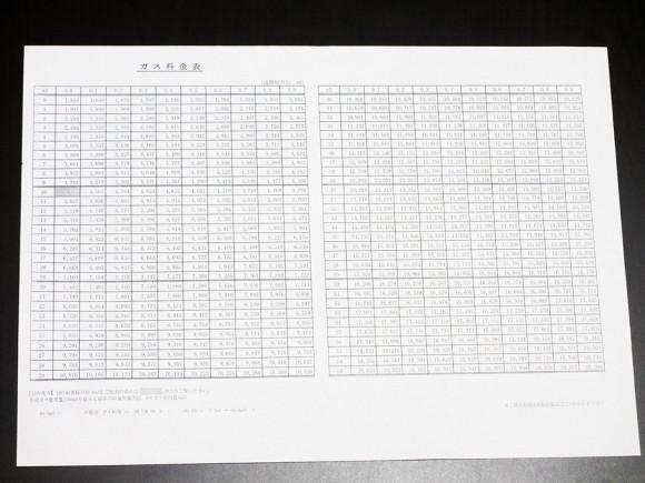 ニチガス_ガス料金表