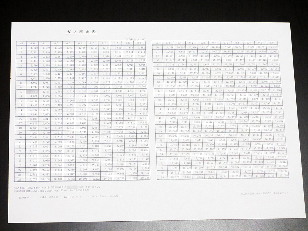 ニチガス_2015年9月時点のガス料金表