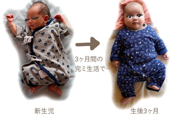 ミルク育児による成長の変化